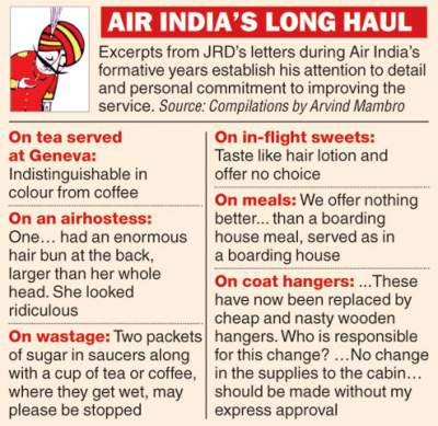 JRD Tata mentored air india through his letters - Mythical India
