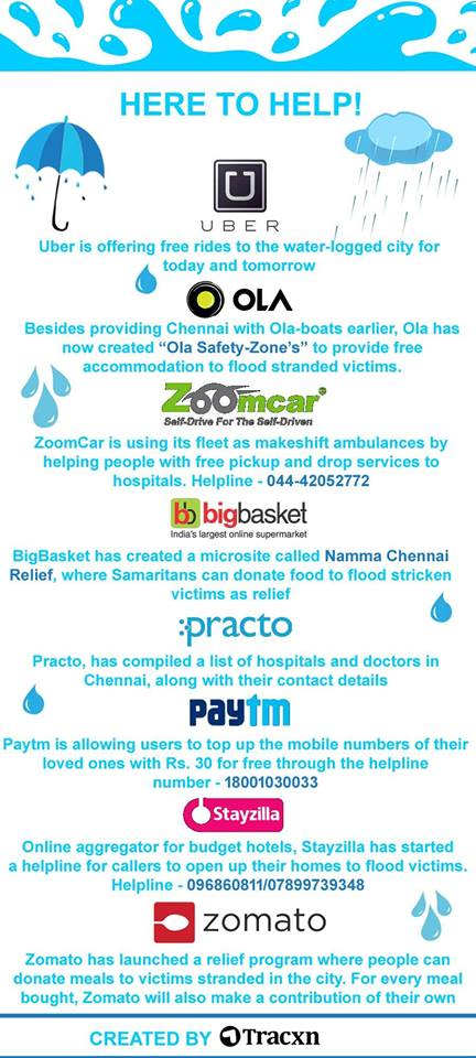 Efforts made by start-ups to help people in Chennai - Mythical India