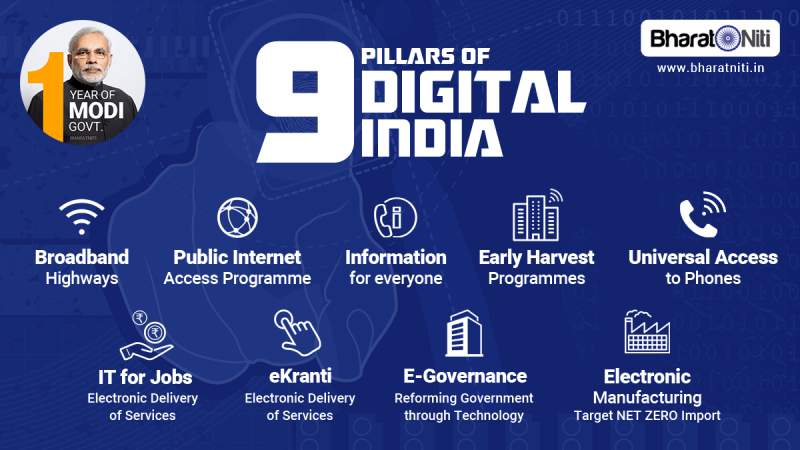 9 Defined pillars of Digital India program - Mythical India