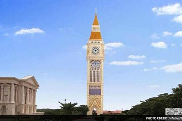 infosys-clock-tower mysore _opt_600x400