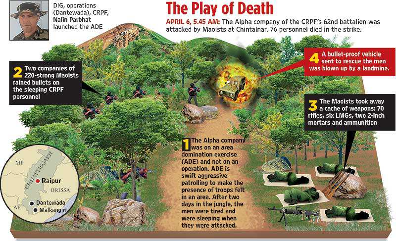 The unfolding of events which led to the massacre of CRPF soldiers in Dantewada - Mythical India